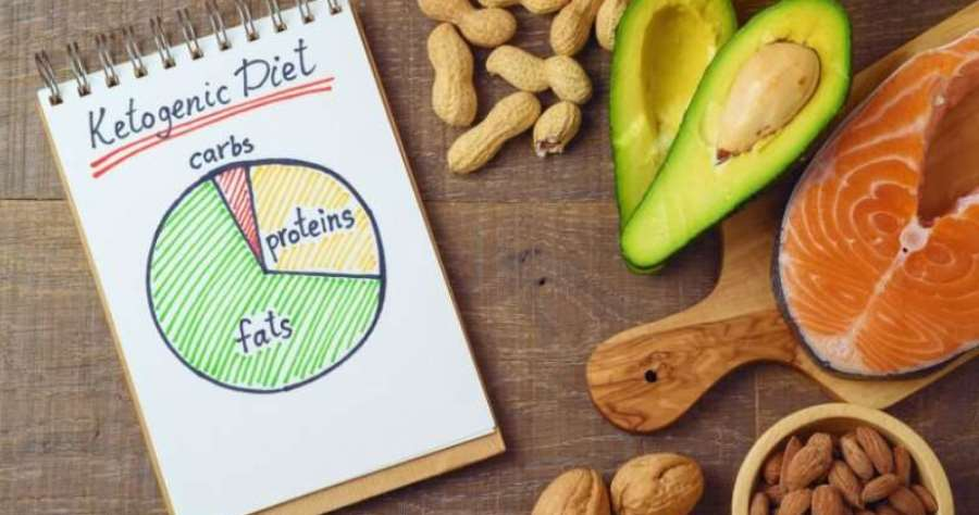 You are currently viewing Keto Diet and Its Possible Threats